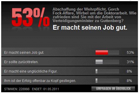 Umfrage Zufriedenheit mit Guttenberg