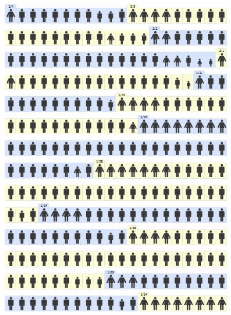 Todesopfer durch Schusswaffen in USA